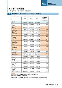 IPデータ集サンプルページ