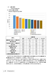 IPデータ集80ページ