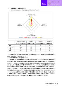 IPデータ集93ページ