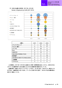 IPデータ集95ページ
