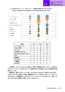 IPデータ集97ページ