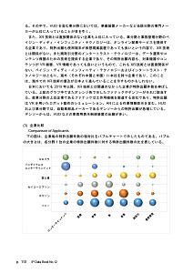 IPデータ集110ページ