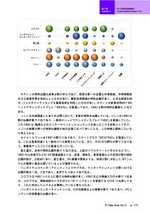 IPデータ集111ページ