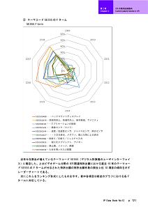 IPデータ集121ページ