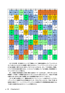 IPデータ集122ページ