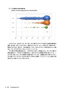 IPデータ集128ページ
