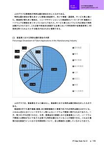 IPデータ集145ページ