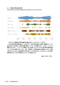IPデータ集146ページ